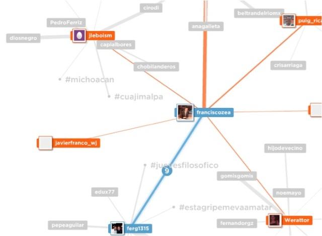 Mapa de Conversación Paco